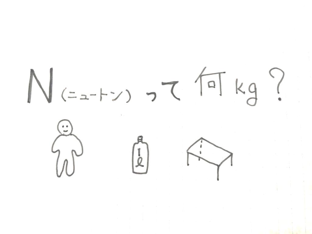 N(ニュートン)の重さは、どのくらいなの?